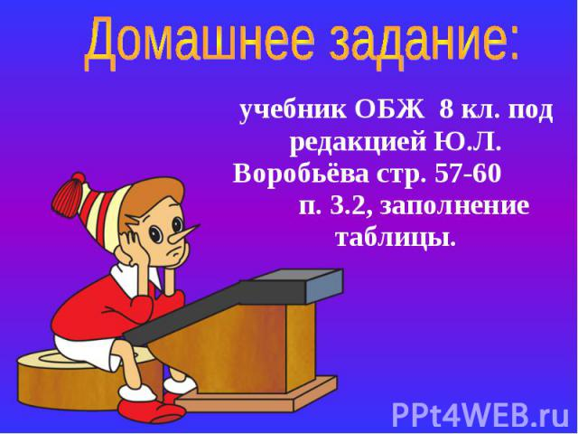 Домашнее задание: учебник ОБЖ 8 кл. под редакцией Ю.Л. Воробьёва стр. 57-60 п. 3.2, заполнение таблицы.