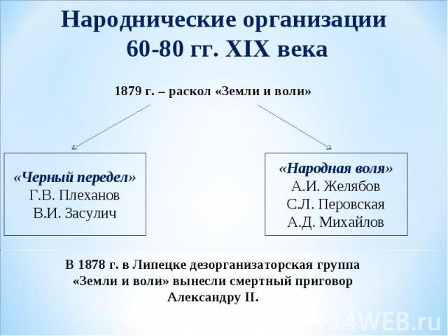 Народнические организации 60-80 гг. XIX века В 1878 г. в Липецке дезорганизаторская группа «Земли и воли» вынесли смертный приговор Александру II.