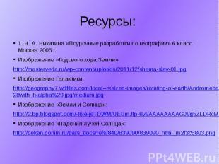 1. Н. А. Никитина «Поурочные разработки по географии» 6 класс. Москва 2005 г. Из