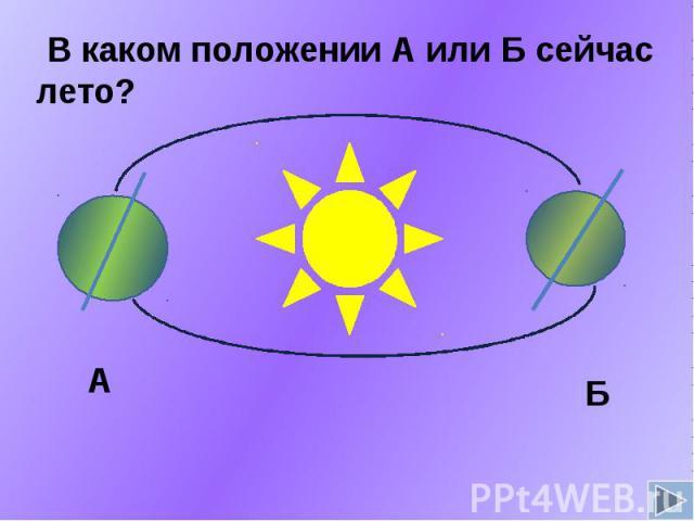 В каком положении А или Б сейчас лето?