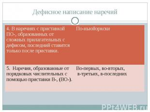 4. В наречиях с приставкой ПО-, образованных от сложных прилагательных с дефисом