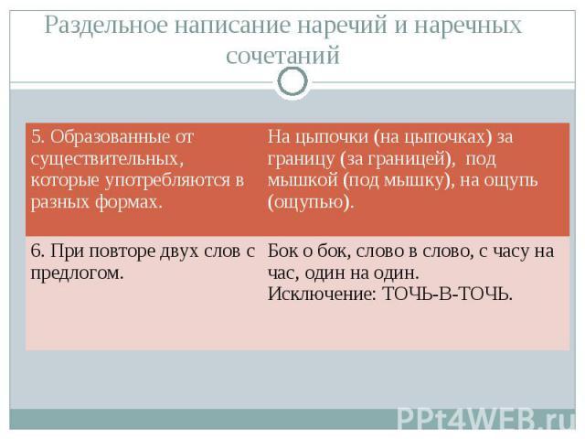 Раздельное написание наречий и наречных сочетаний
