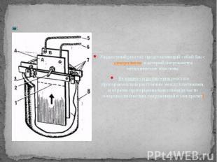 Жидкостный реостат, представляющий собой бак сэлектролитом, в который погружают