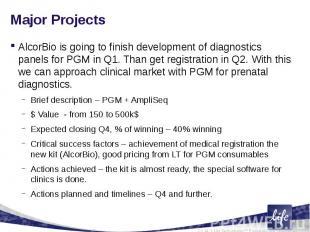 Major ProjectsAlcorBio is going to finish development of diagnostics panels for