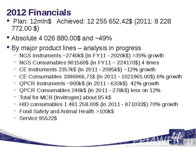2012 Financials Plan: 12mln$ Achieved: 12 255 652,42$ (2011: 8 228 772.00 $)Absolute 4 026 880.00$ and ~49% By major product lines – analysis in progressNGS Instruments ~2740k$ (in FY11 - 2020k$) >35% growthNGS Consumables 901560$ (in FY11 – 2241…