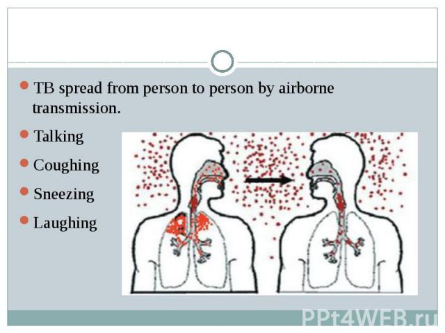 TB spread from person to person by airborne transmission.  Talking Coughing Sneezing Laughing
