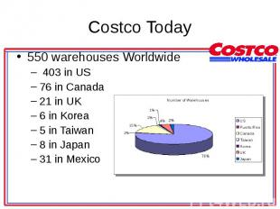 550 warehouses Worldwide 550 warehouses Worldwide 403 in US 76 in Canada 21 in U