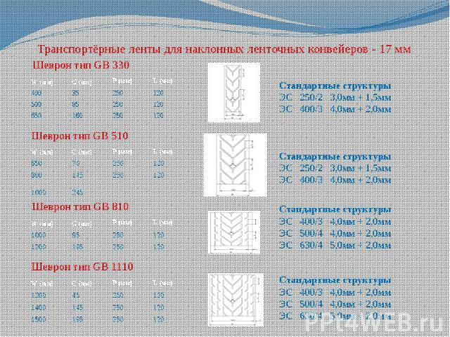 Транспортёрные ленты для наклонных ленточных конвейеров - 17 мм
