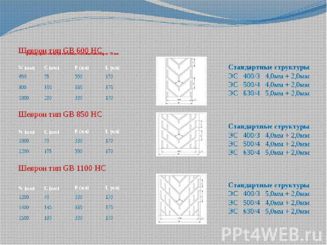 Транспортёрные ленты для наклонных ленточных конвейеров - 35 мм
