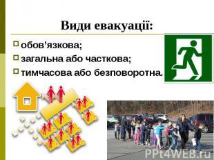 Види евакуації: обов'язкова; загальна або часткова; тимчасова або безповоротна.