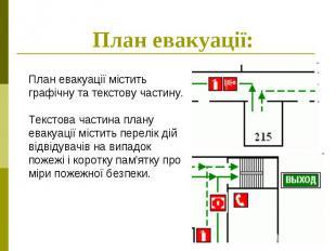 План евакуації: