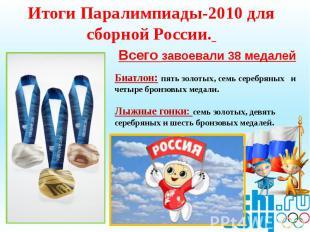 Итоги Паралимпиады-2010 для сборной России. Всего завоевали 38 медалей Биатлон: