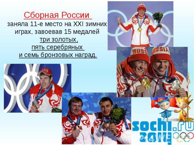 Сборная России заняла 11-е место на ХXI зимних играх, завоевав 15 медалей три золотых,пять серебряных и семь бронзовых наград.