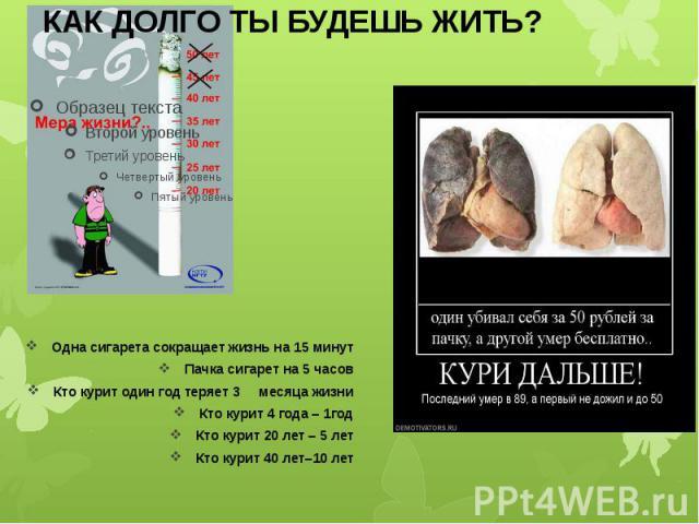 КАК ДОЛГО ТЫ БУДЕШЬ ЖИТЬ?Одна сигарета сокращает жизнь на 15 минутПачка сигарет на 5 часовКто курит один год теряет 3 месяца жизниКто курит 4 года – 1годКто курит 20 лет – 5 летКто курит 40 лет–10 лет