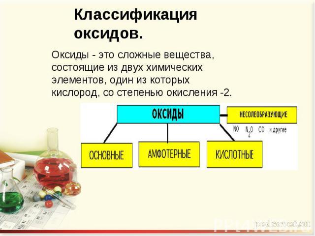 Оксиды - это сложные вещества, состоящие из двух химических элементов, один из которых кислород, со степенью окисления -2.