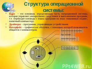 Структура операционной системы:Ядро – это основная, определяющая часть операцион