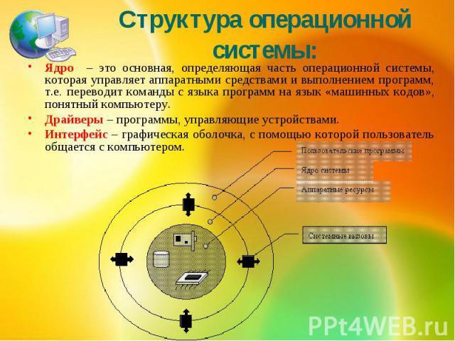 Структура операционной системы:Ядро – это основная, определяющая часть операционной системы, которая управляет аппаратными средствами и выполнением программ, т.е. переводит команды с языка программ на язык «машинных кодов», понятный компьютеру.Драйв…