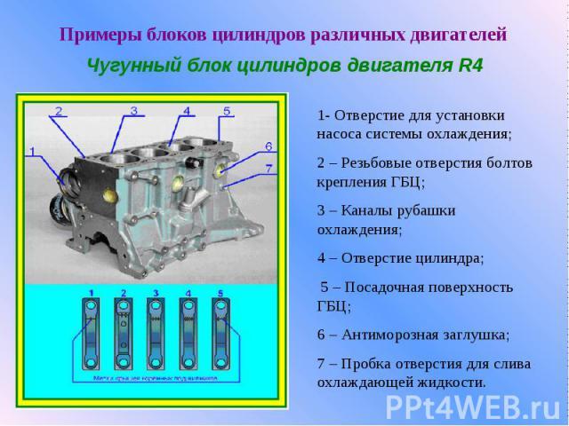 Примеры блоков цилиндров различных двигателей Чугунный блок цилиндров двигателя R4