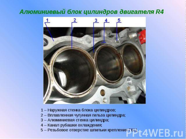 Алюминиевый блок цилиндров двигателя R4 1 – Наружная стенка блока цилиндров; 2 – Вплавленная чугунная гильза цилиндра; 3 – Алюминиевая стенка цилиндра; 4 – Канал рубашки охлаждения; 5 – Резьбовое отверстие шпильки крепления ГБЦ.