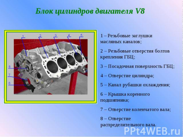 Блок цилиндров двигателя V8