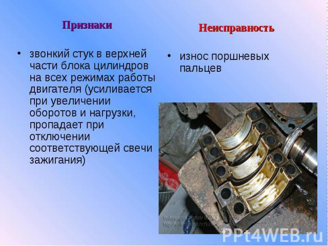 Признакизвонкий стук в верхней части блока цилиндров на всех режимах работы двигателя (усиливается при увеличении оборотов и нагрузки, пропадает при отключении соответствующей свечи зажигания)