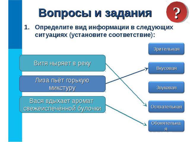 Определите вид информации в следующих ситуациях (установите соответствие): Определите вид информации в следующих ситуациях (установите соответствие):