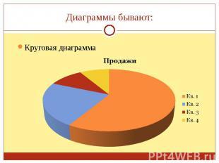 Круговая диаграмма Круговая диаграмма