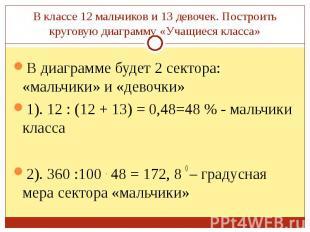 В диаграмме будет 2 сектора: «мальчики» и «девочки» В диаграмме будет 2 сектора: