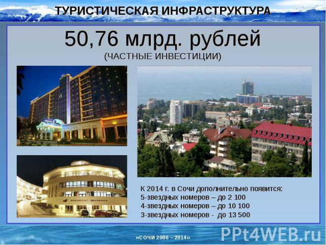 К 2014 г. в Сочи дополнительно появится: 5-звездных номеров – до 2 100 4-звездных номеров – до 10 100 3-звездных номеров - до 13 500