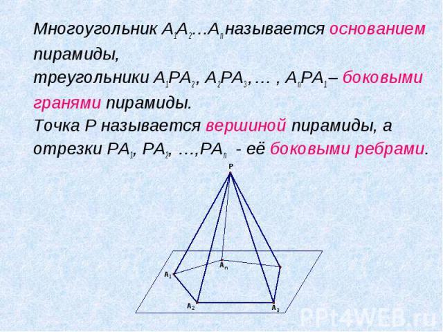 Многоугольник A1A2…An называется основанием пирамиды, Многоугольник A1A2…An называется основанием пирамиды, треугольники A1PA2 , A2PA3 , … , AnPA1 – боковыми гранями пирамиды. Точка P называется вершиной пирамиды, а отрезки PA1, PA2, …,PAn - её боко…