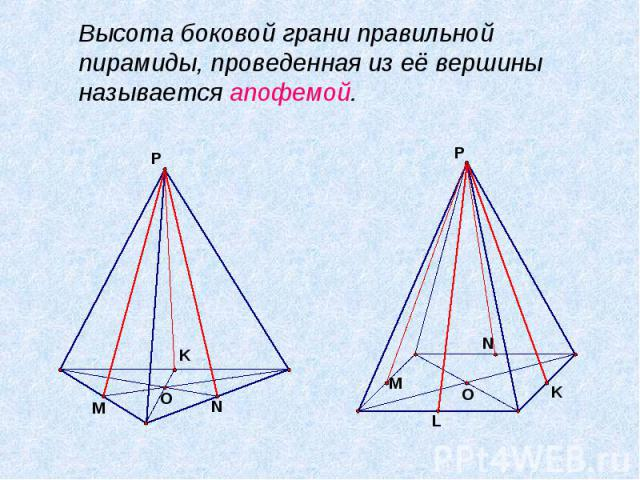 Высота боковой грани правильной пирамиды, проведенная из её вершины называется апофемой. Высота боковой грани правильной пирамиды, проведенная из её вершины называется апофемой.