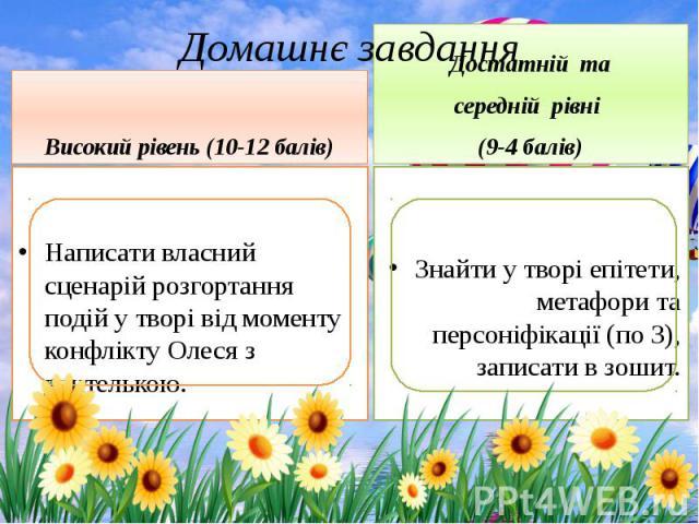 Домашнє завдання Високий рівень (10-12 балів)