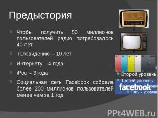 Предыстория Чтобы получить 50 миллионов пользователей радио потребовалось 40 лет