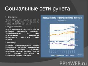 «ВКонтакте» Самая популярная социальная сеть в России. Ежедневная посещаемость с