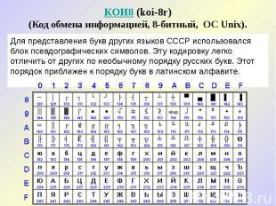 КОИ8 (koi-8r) (Код обмена информацией, 8-битный, ОС Unix).