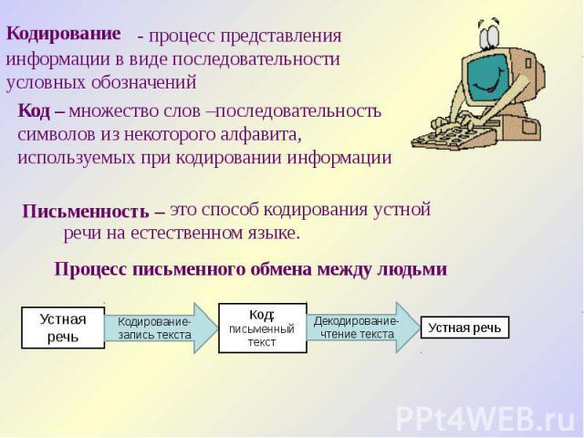 - процесс представления информации в виде последовательности условных обозначений