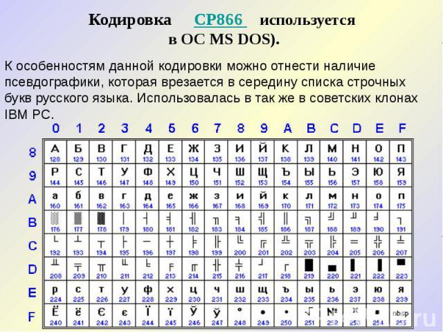 Кодировка CP866 используется в ОС MS DOS).