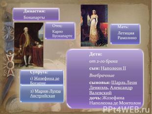 Дети:от 2-го бракасын: Наполеон IIВнебрачныесыновья: Шарль Леон Денюэль, Алексан