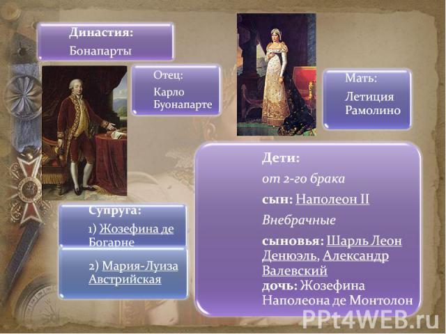 Дети:от 2-го бракасын: Наполеон IIВнебрачныесыновья: Шарль Леон Денюэль, Александр Валевскийдочь: Жозефина Наполеона де Монтолон