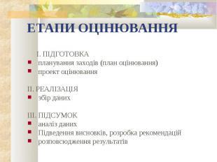 І. ПІДГОТОВКА І. ПІДГОТОВКАпланування заходів (план оцінювання)проект оцінювання