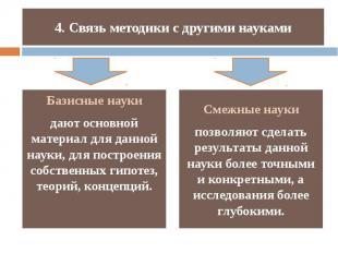 4. Связь методики с другими науками Смежные науки позволяют сделать результаты д