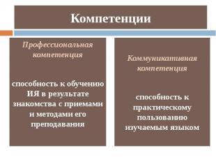Компетенции Коммуникативная компетенция способность к практическому пользованию