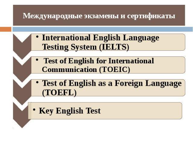 Международные экзамены и сертификаты