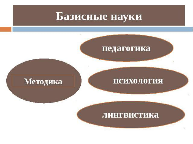 Базисные науки
