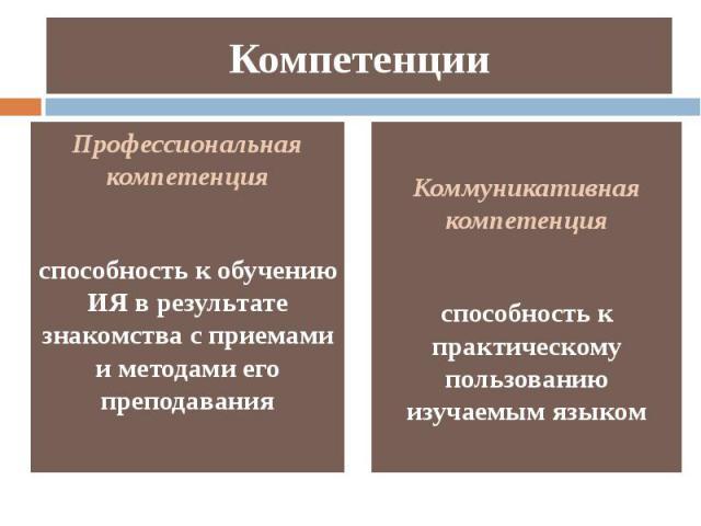 Компетенции Коммуникативная компетенция способность к практическому пользованию изучаемым языком