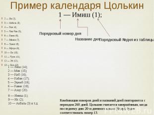 Пример календаря Цолькин 2— Ик (2); 3— Акбаль (3); 4— Кан (4);