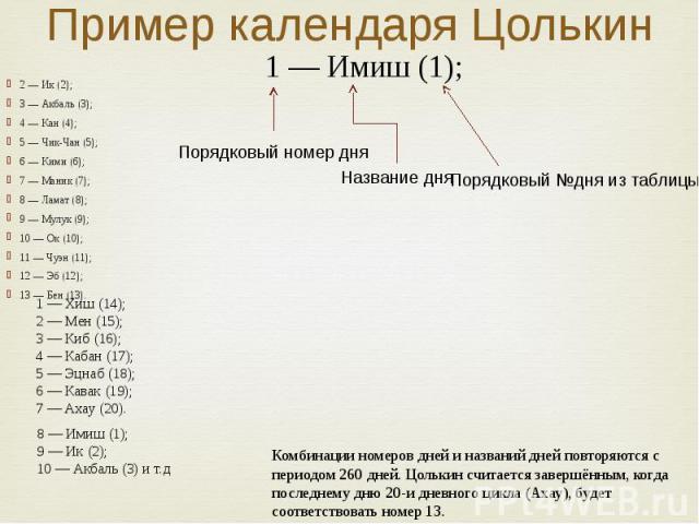 Пример календаря Цолькин 2— Ик (2); 3— Акбаль (3); 4— Кан (4); 5— Чик-Чан (5); 6— Кими (6); 7— Маник (7); 8— Ламат (8); 9— Мулук (9); 10— Ок (10); 11— Чуэн (11); 12— Эб (12); 13…