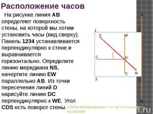 Расположение часов На рисунке линия AB определяет поверхность стены, на которой