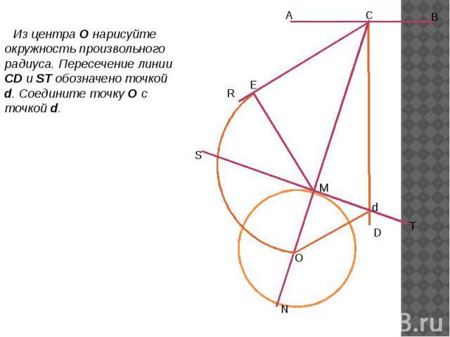 Из центра O нарисуйте окружность произвольного радиуса. Пересечение линии CD и ST обозначено точкой d. Соедините точку O с точкой d.