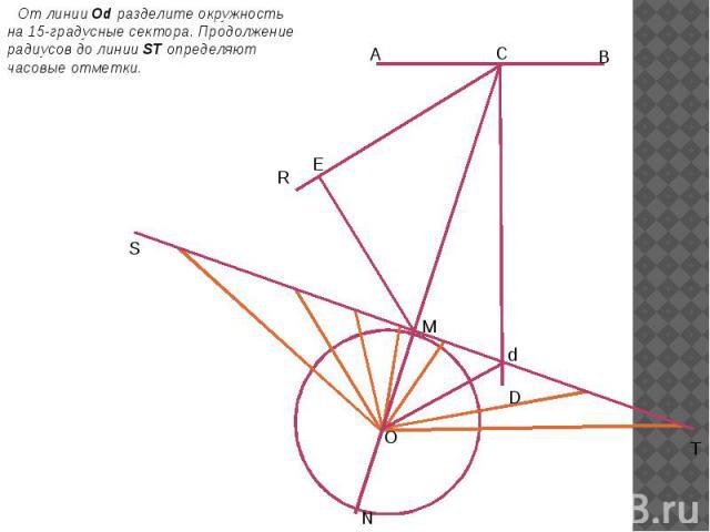 От линии Od разделите окружность на 15-градусные сектора. Продолжение радиусов до линии ST определяют часовые отметки. От линии Od разделите окружность на 15-градусные сектора. Продолжение радиусов до линии ST определяют часовые отметки.